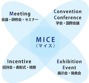 「MICE」とは|MICE|レンブラントホテル大分【公式】レンブラントグループホテル